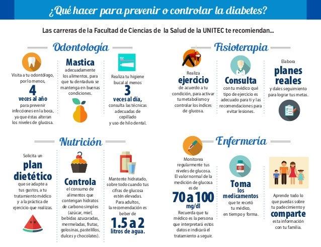 Guía básica para prevenir o controlar la diabetes