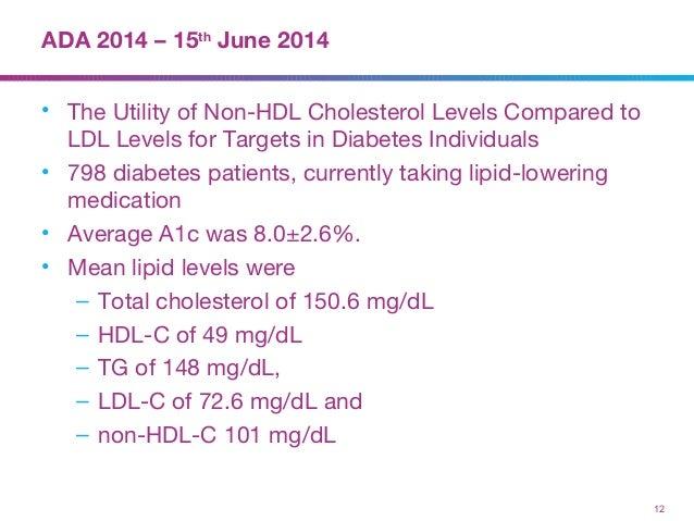 Diabetic dyslipidemia and Saroglitazar