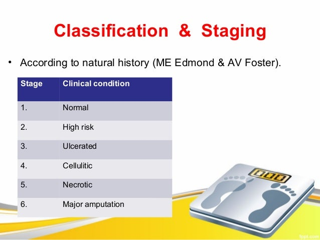 Classification & Staging• According to natural history (ME Edmond & AV Foster).  Stage    Clinical condition  1.       Nor...