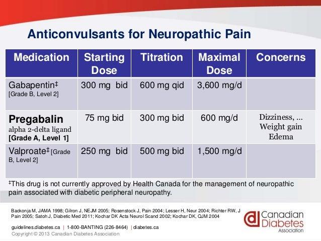 can pregabalin 75mg cure peripheral neuropathy