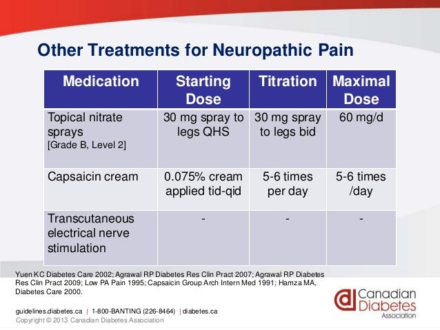 Nucynta ER Approved for Neuropathic Pain