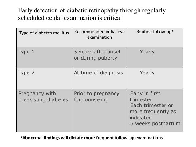 ETDRS - Early Treatment Diabetic Retinopathy Study ...