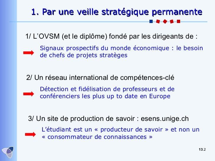 1. Par une veille stratégique permanente 13 . 1/ L'OVSM (et le diplôme) fondé par les dirigeants de :  2/ Un réseau intern...