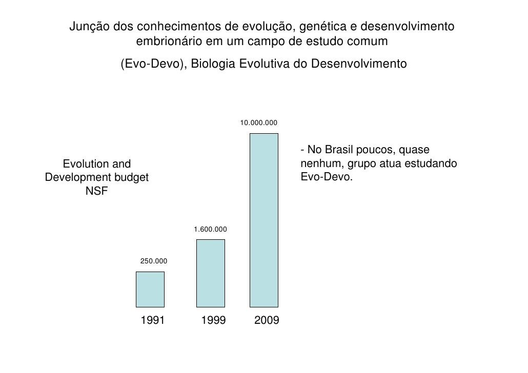 Palestra de Divulgacao de Evo-Devo Slide 2