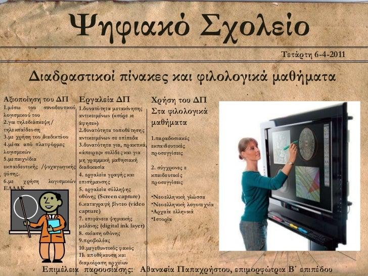 Διαδραστικοί πίνακες και φιλολογικά μαθήματα Αξιοποίηση του ΔΠ 1.μέσω του συνοδευτικού λογισμικού του 2.για τηλεδιάσκεψη/ ...