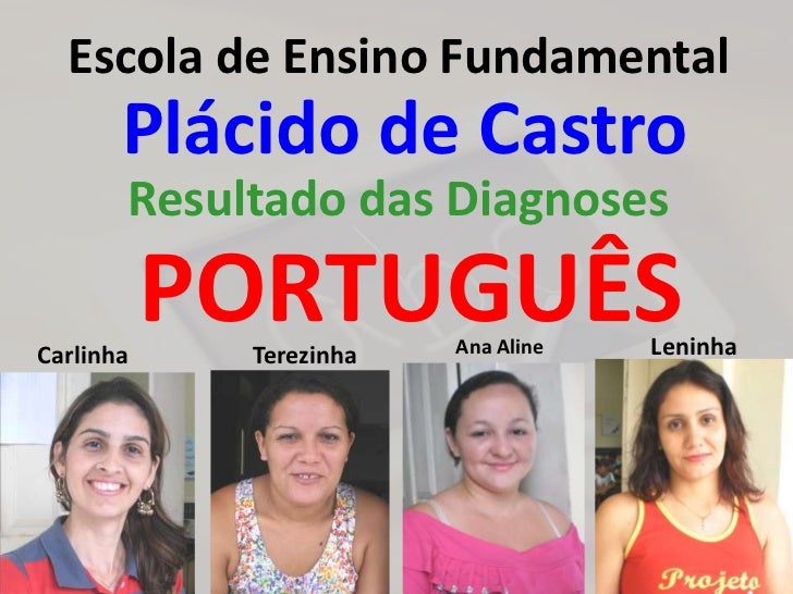 Escola de Ensino Fundamental       Plácido de Castro       Resultado das DiagnosesCarlinha           PORTUGUÊS            ...