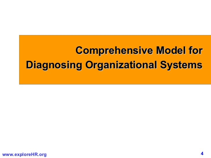 4 Comprehensive Model For Diagnosing Organizational Systems