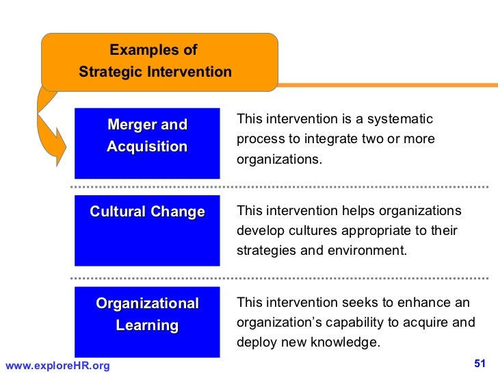 evaluate the relationship between organisational structure and organisational effectiveness A study of the impact of organizational learning on information necessary to evaluate the effectiveness past studies relating to the impact of organizational.