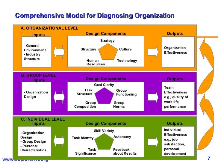 group level diagnosis Diagnosis-based risk adjustment is becoming an important issue globally as a   level, and predictive ratio of total expenditure at group level.