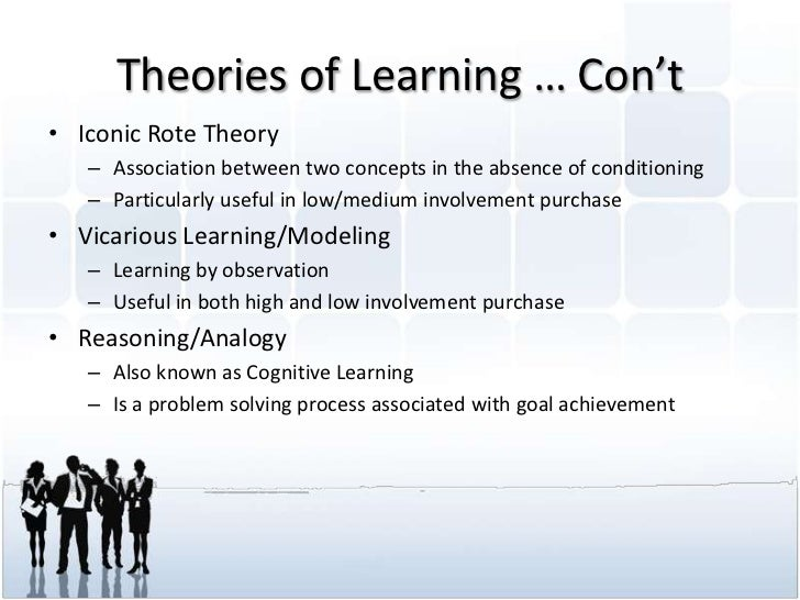 iconic rote learning