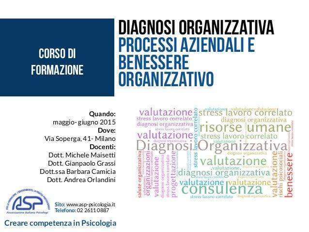 Quando: maggio- giugno 2015 Dove: Via Soperga, 41- Milano Docenti: Dott. Michele Maisetti Dott. Gianpaolo Grassi Dott.ssa ...