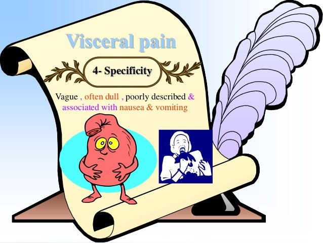 Visceral pain 5- Localization Is poor & the pat. Placing the entire hand over the involved region