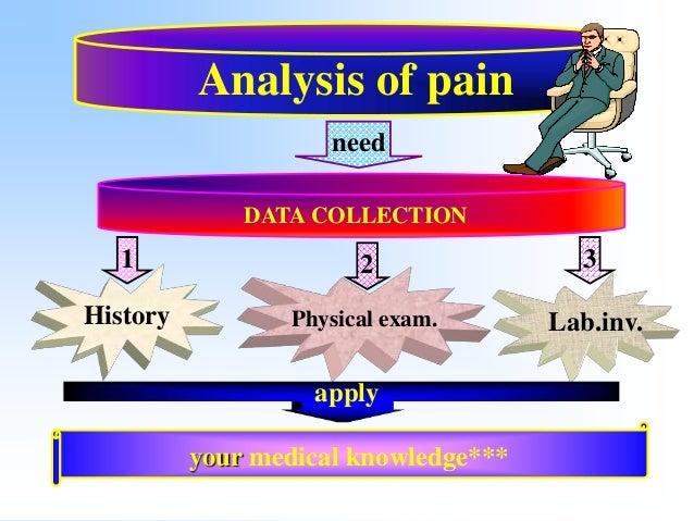 The history of pain betrays the diagnosis History of pain SiteMode of onsetNature of painSeverityRadiationDuration Factor...
