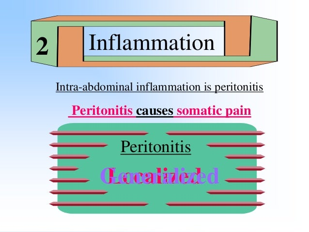 Inflammation2 Intra-abdominal inflammation is peritonitis Peritonitis causes somatic pain Contamination BY ChemicalsBacter...
