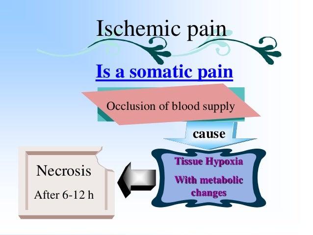Severity of acute abdominal pain