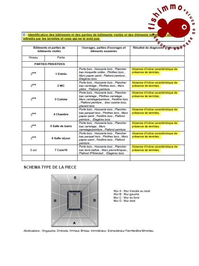 Diagnostic termites pour la vente d'un bien immobilier Slide 2