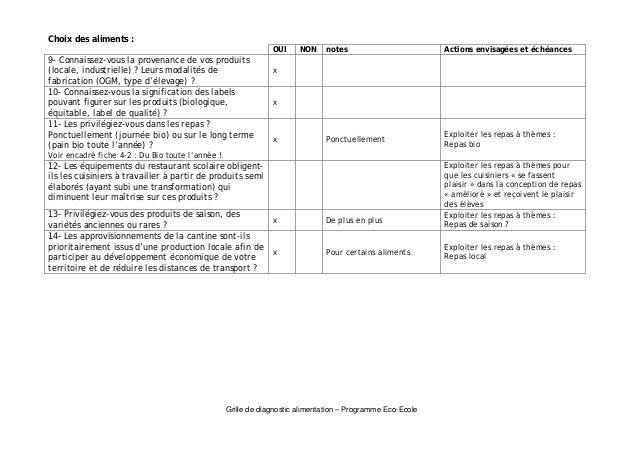 Diagnostic alimentation lgb v2 Slide 2
