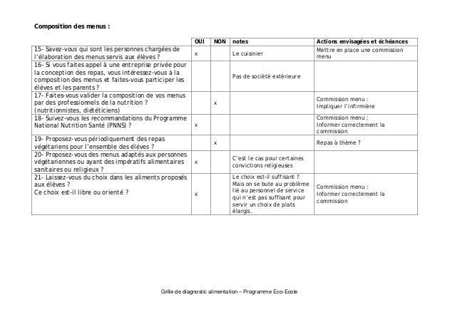 Diagnostic alimentation lgb v2 Slide 3