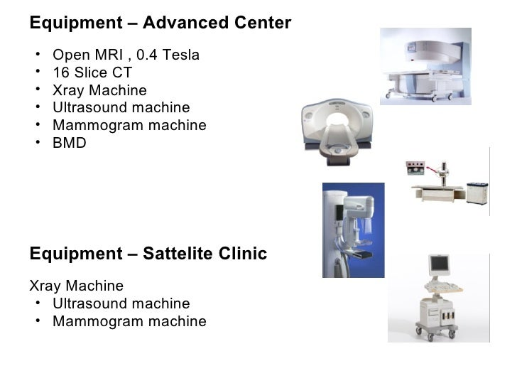 Setting Up Radiology Diagnostic Centers