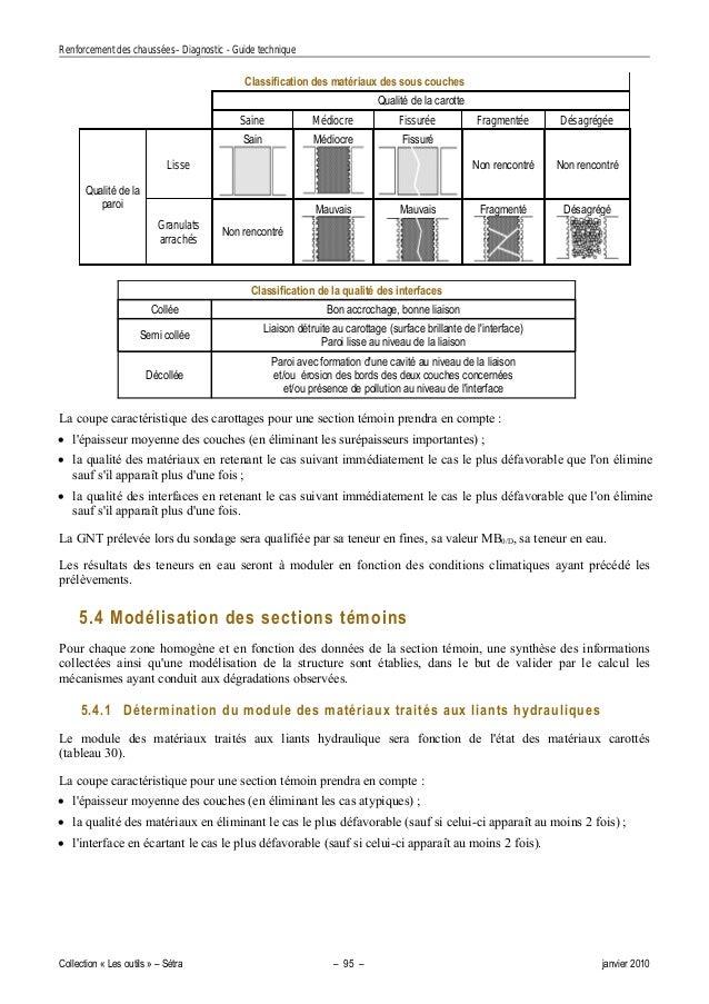 DIAGNOSTIC RENFORCEMENT DES DE CHAUSSÉES TÉLÉCHARGER