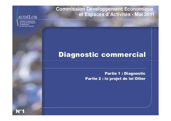 Commission Développement Economique              et Espaces d'Activités - Mai 2011       Diagnostic commercial            ...