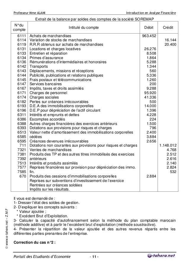 PDF OFPPT TÉLÉCHARGER DIAGNOSTIC FINANCIER