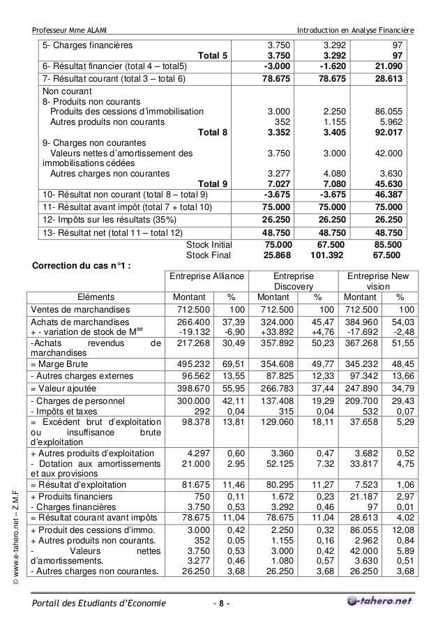Diagnostic Financiere 2 Tsge