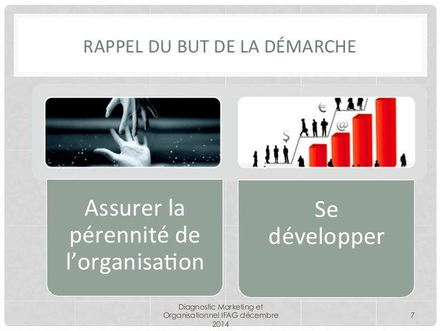 Diagnostic marketing et organisationnel slides ifag for Conseiller du commerce exterieur de la france