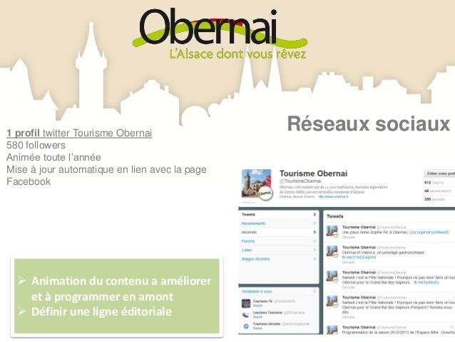 Présence sur le web        Facebook :        Tourisme Obernai (670 fans)        Revez Noël (590 fans)        Twitter : 560...