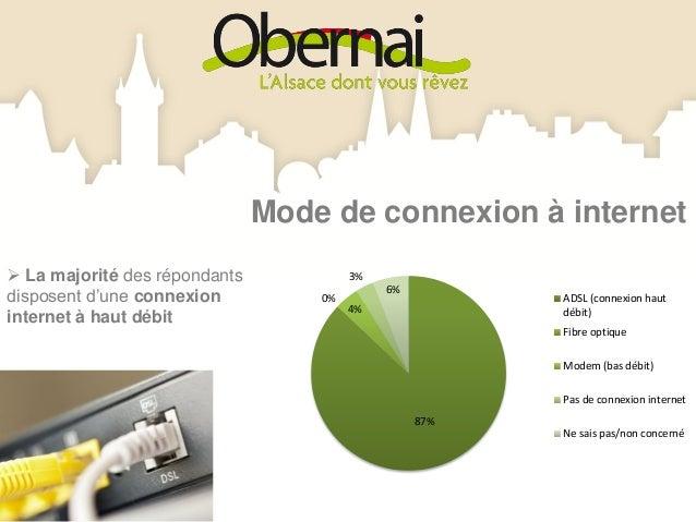 Mise à disposition internet et                                            Wifi à la clientèle 54% des prestataires ayant ...