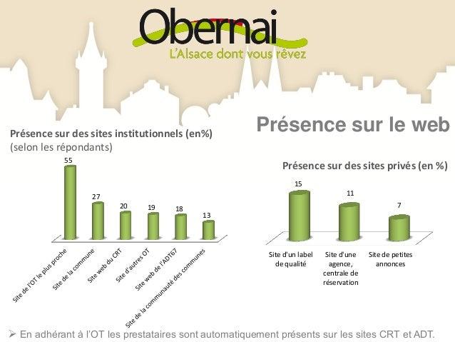 Présence sur le webConstats :                                            seul 16% des prestataires                        ...