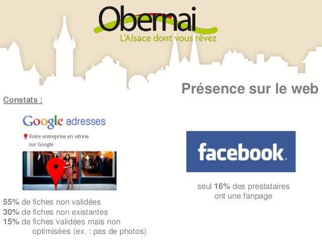 Les réseaux sociaux et Facebook (page ou profil) est le                                           sites communautairesrés...