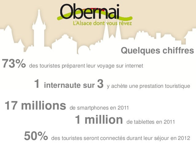 Quelques chiffres82% des français utilisent internet               pour réserver leurs vacances*                          ...