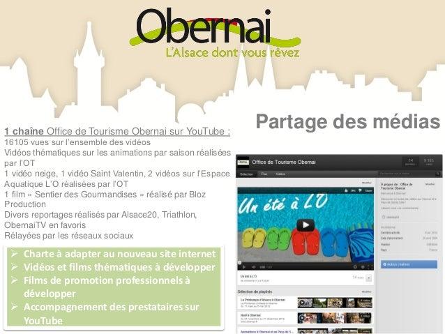 Environs 60 photos sur                     Partage des médiasRéparties 4 albums thématiques :Obernai en 2012L'été à Oberna...
