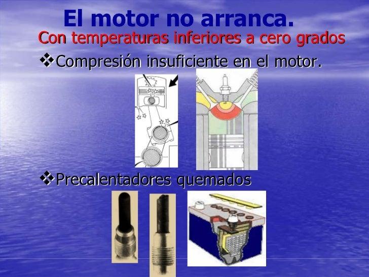 El motor no arranca. Con temperaturas inferiores a cero grados   Compresión insuficiente en el motor.       Precalentadore...