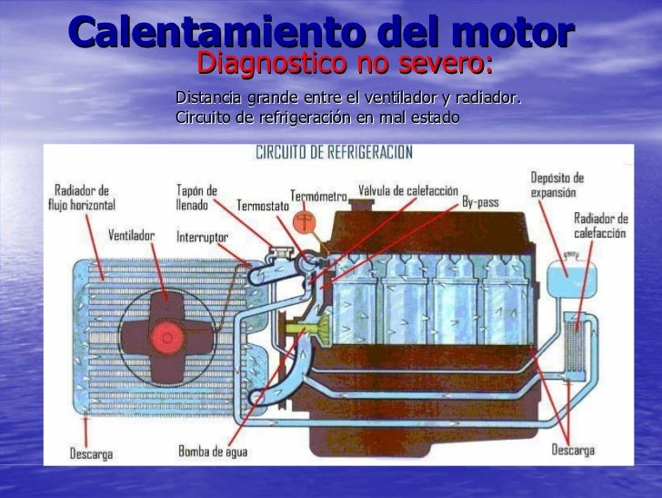 Calentamiento del motor       Diagnostico no severo:     Distancia grande entre el ventilador y radiador.     Circuito de ...