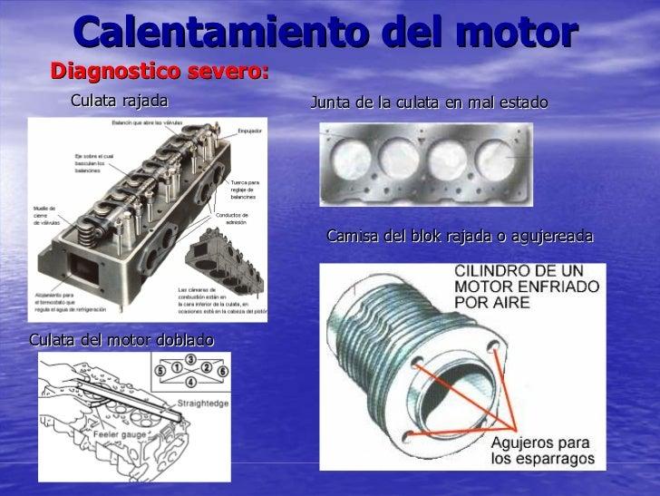 Calentamiento del motor   Diagnostico severo:      Culata rajada         Junta de la culata en mal estado                 ...