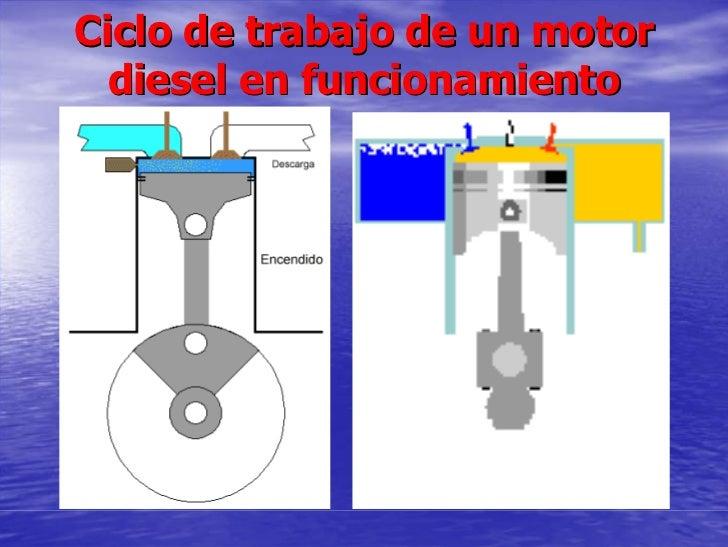 Ciclo de trabajo de un motor   diesel en funcionamiento