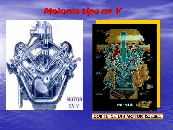 Motores tipo en V                CORTE DE UN MOTOR DIESEL