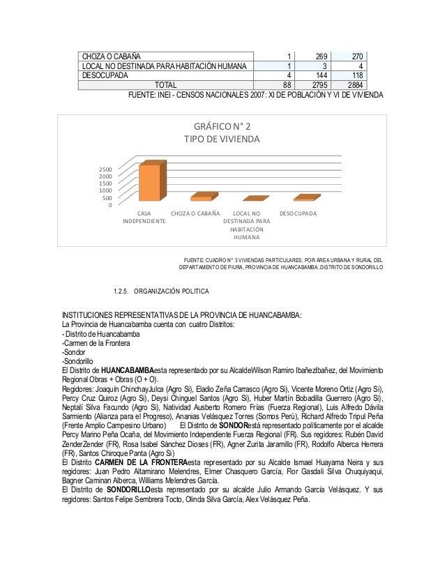 Diagnostico de huancabamba sie - Habitacion desocupada ...