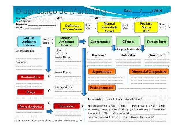 Definição Missão/Visão Manual Identidade Visual Empresa: ______________________ CNPJ: _______________________ CPF: _______...