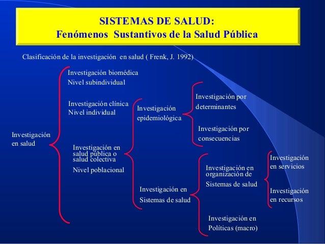 SISTEMAS DE SALUD:                Fenómenos Sustantivos de la Salud Pública   Clasificación de la investigación en salud (...