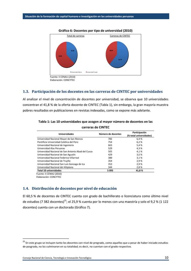 Consejo Nacional de Ciencia, Tecnología e Innovación Tecnológica 11 Situación de la formación de capital humano e investig...