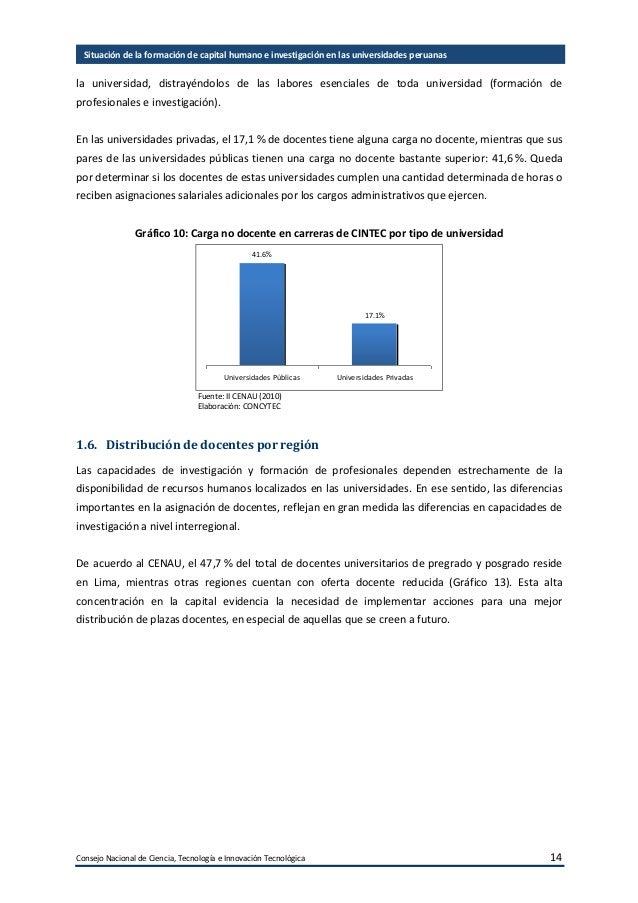 Consejo Nacional de Ciencia, Tecnología e Innovación Tecnológica 15 Situación de la formación de capital humano e investig...