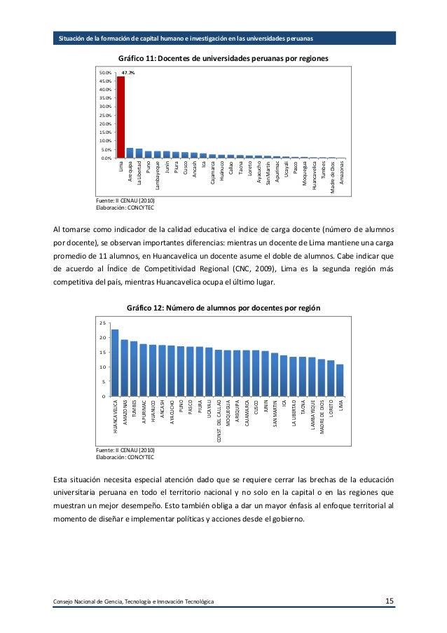 Consejo Nacional de Ciencia, Tecnología e Innovación Tecnológica 16 Situación de la formación de capital humano e investig...