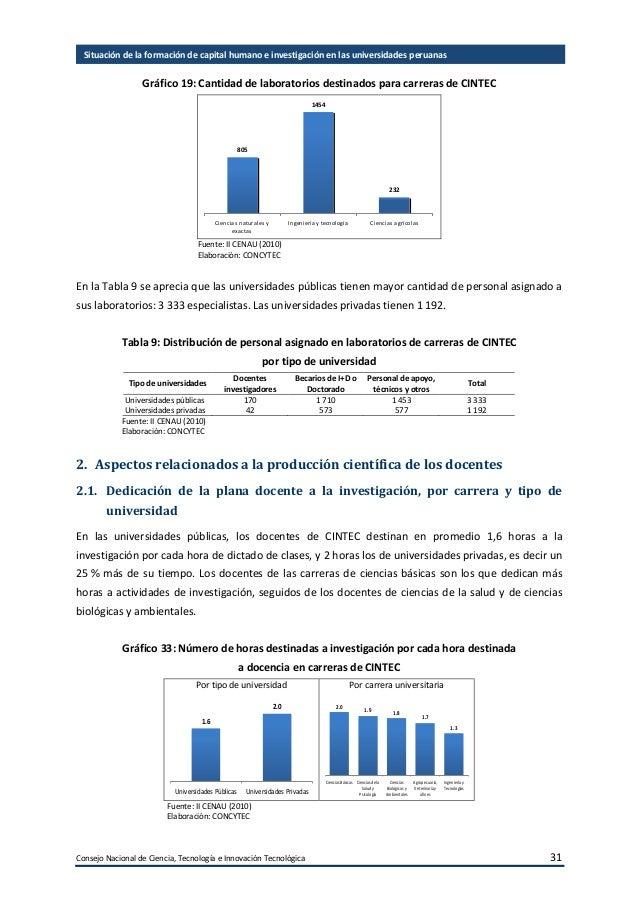 Consejo Nacional de Ciencia, Tecnología e Innovación Tecnológica 32 Situación de la formación de capital humano e investig...
