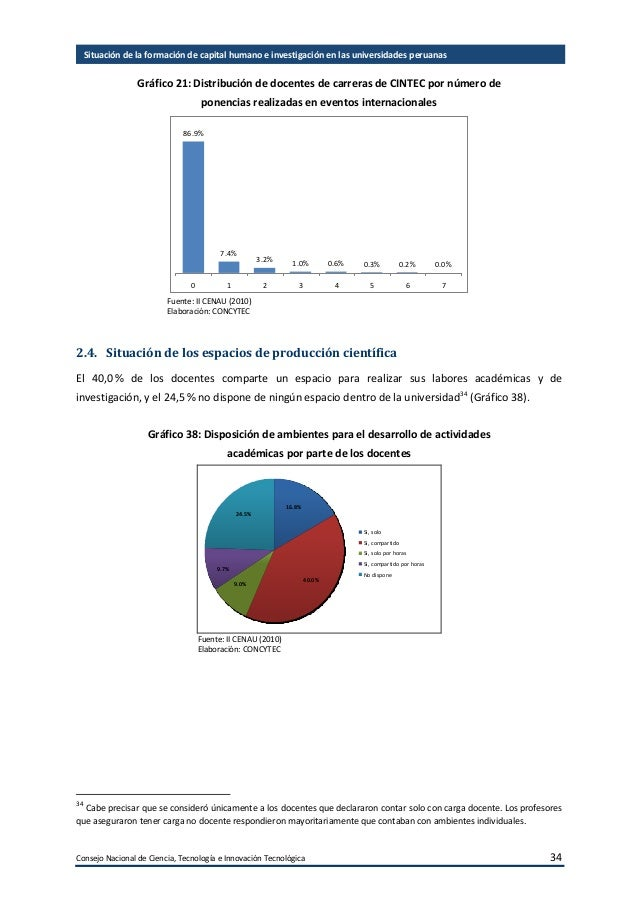 Consejo Nacional de Ciencia, Tecnología e Innovación Tecnológica 35 Situación de la formación de capital humano e investig...