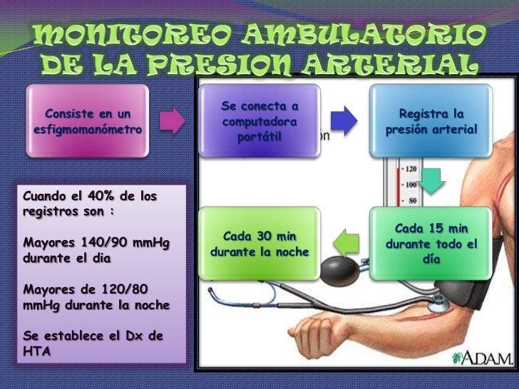 Necesitas un sociedad europea de hipertensión ?