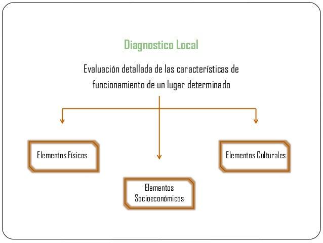 Diagnostico Local Evaluación detallada de las características de funcionamiento de un lugar determinado Elementos Físicos ...