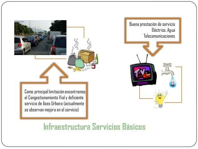 Infraestructura Servicios Básicos Como principal limitación encontramos el Congestionamiento Vial y deficiente servicio de...